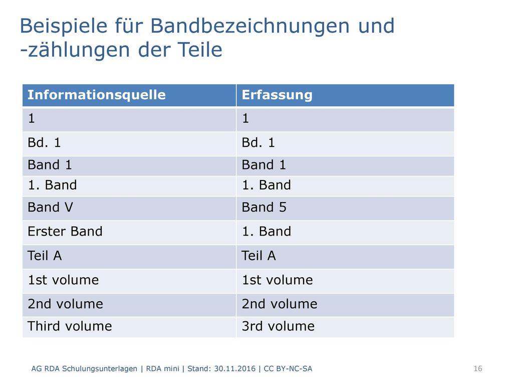 Beispiele für Bandbezeichnungen und -zählungen der Teile