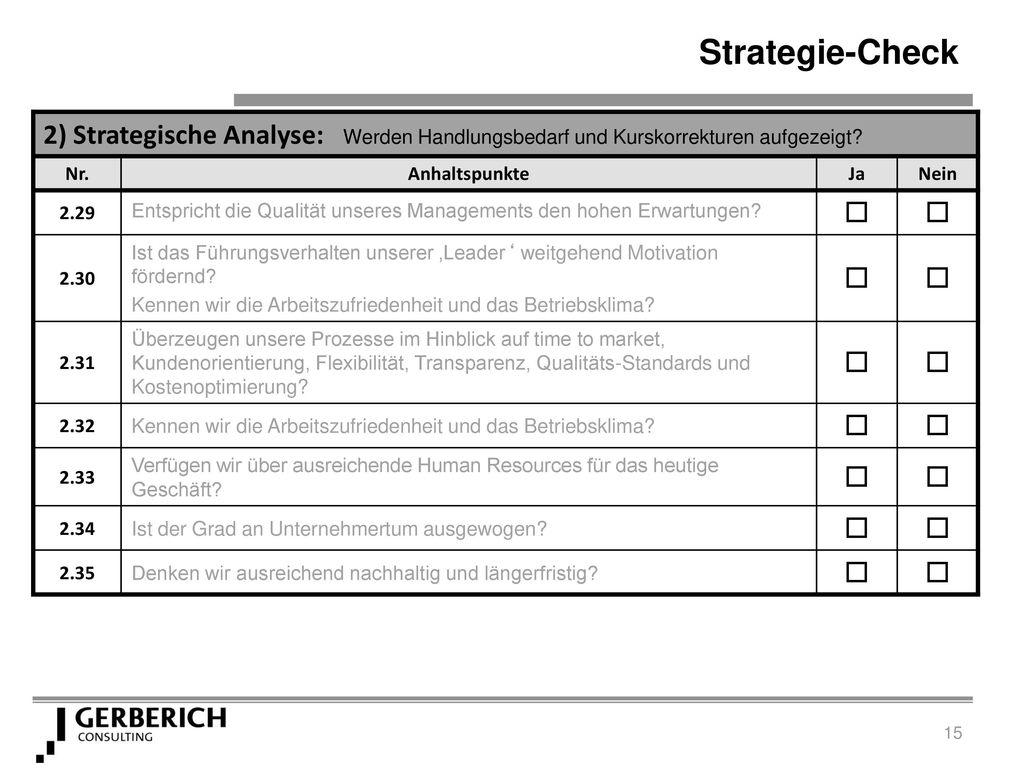 Charmant Strategische Analysevorlage Zeitgenössisch - Beispiel ...