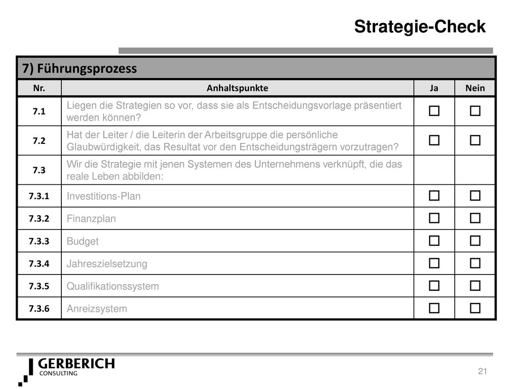 Beste Beste Persönliche Budgetvorlage Ideen - Entry Level Resume ...