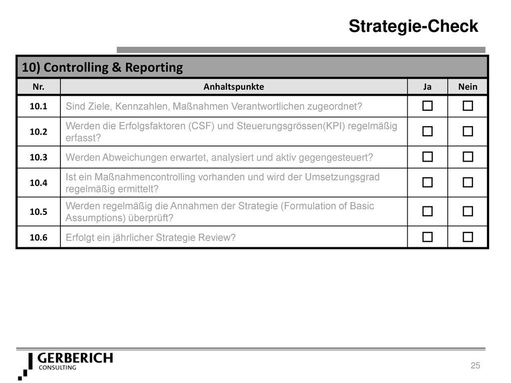 Strategie-Check 10) Controlling & Reporting  Nr. Anhaltspunkte Ja