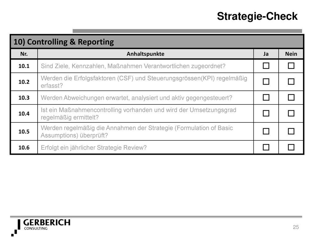 Stufenmodell Strategisches Management - ppt herunterladen