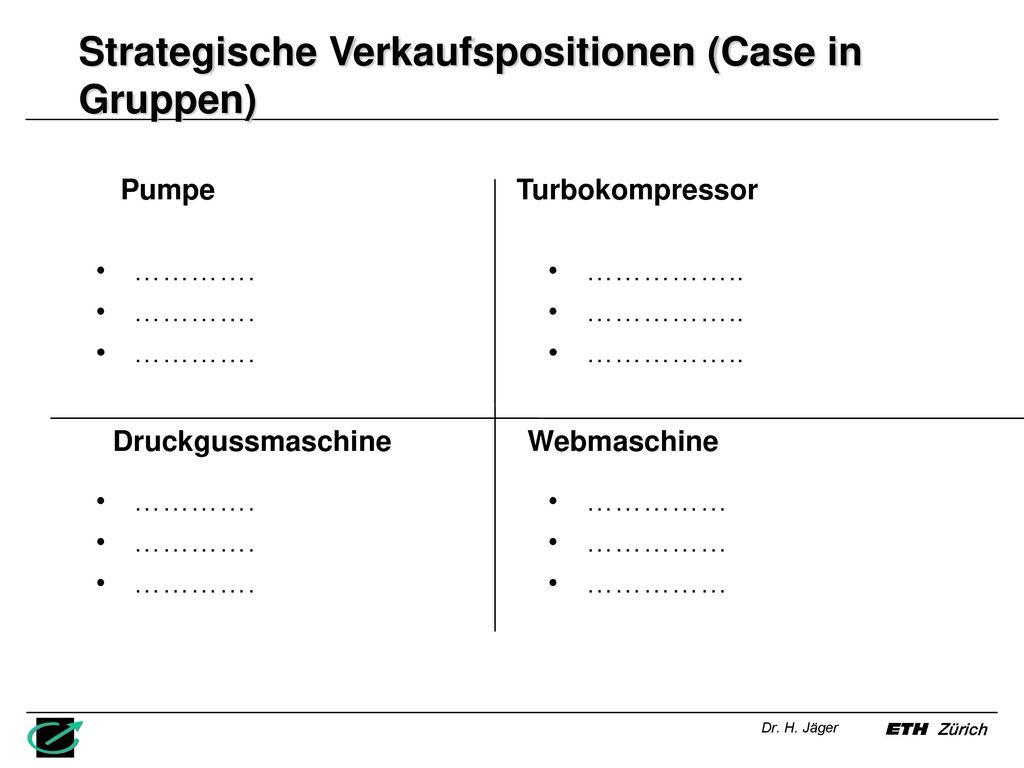 Charmant Verkaufsposition Fortsetzen Fotos - Entry Level Resume ...