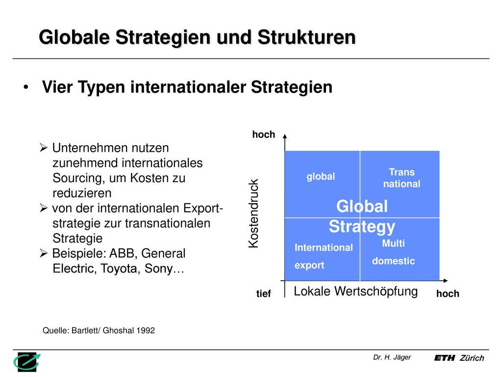 Globale Strategien und Strukturen