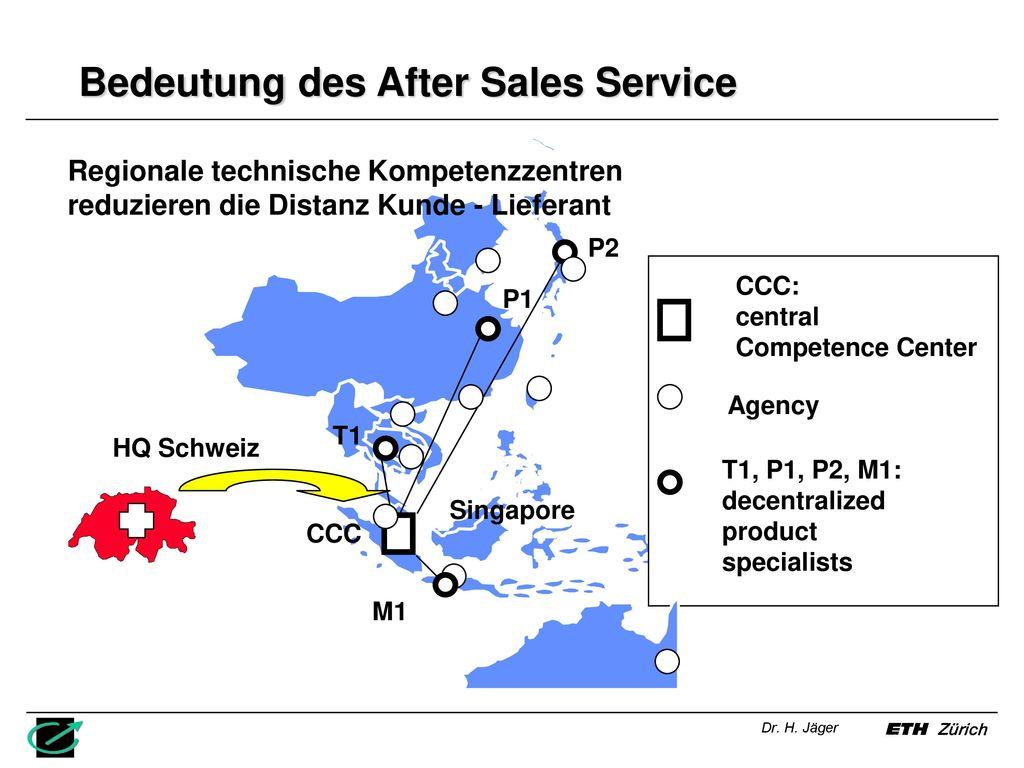 Bedeutung des After Sales Service