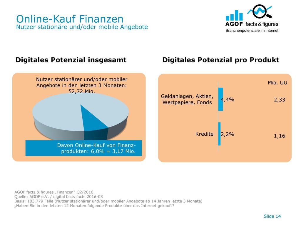 Online-Kauf Finanzen Nutzer stationäre und/oder mobile Angebote