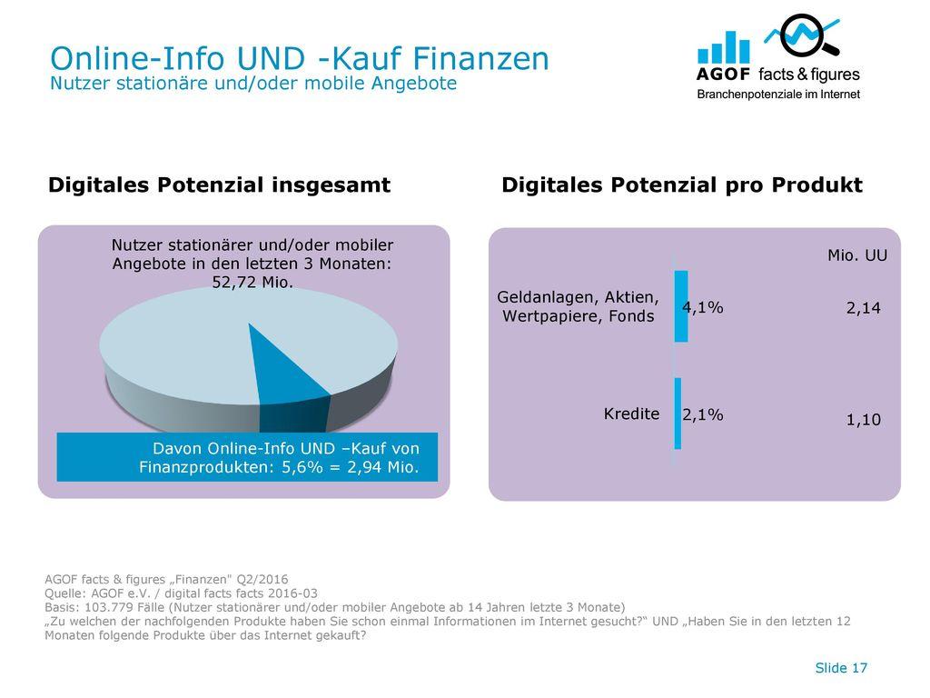 Online-Info UND -Kauf Finanzen Nutzer stationäre und/oder mobile Angebote