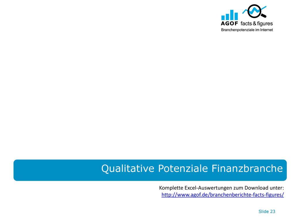 Qualitative Potenziale Finanzbranche