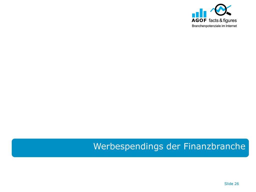 Werbespendings der Finanzbranche