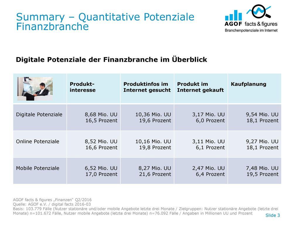 Summary – Quantitative Potenziale Finanzbranche