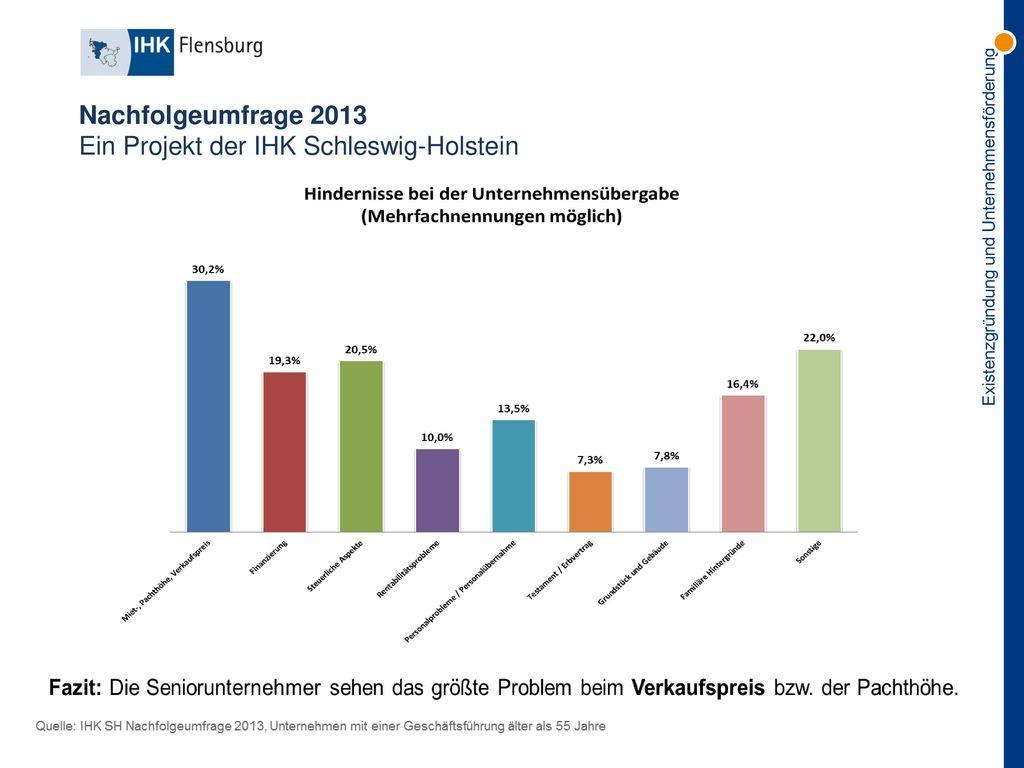 Nachfolgeumfrage 2013 Ein Projekt der IHK Schleswig-Holstein