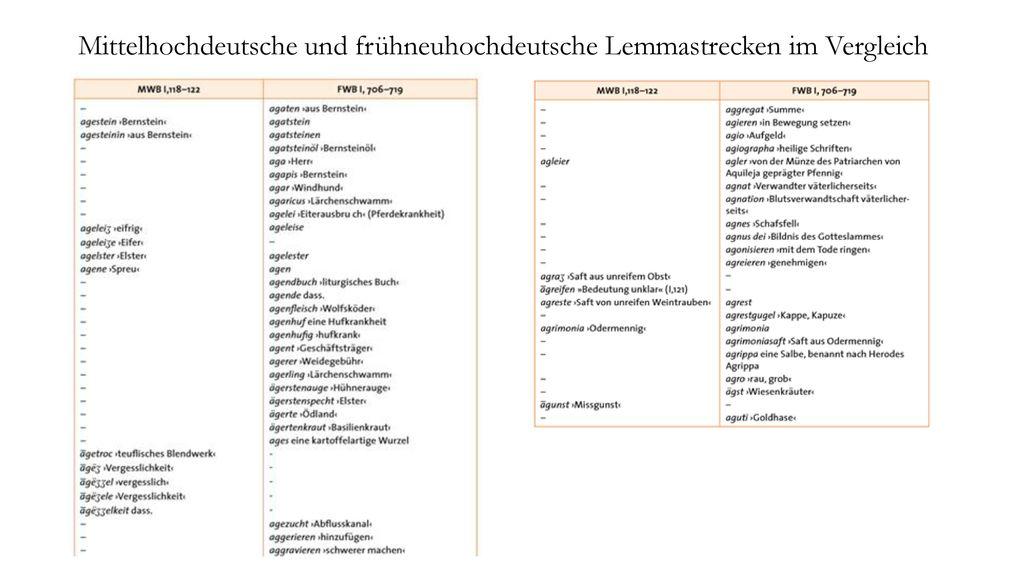 Mittelhochdeutsche und frühneuhochdeutsche Lemmastrecken im Vergleich