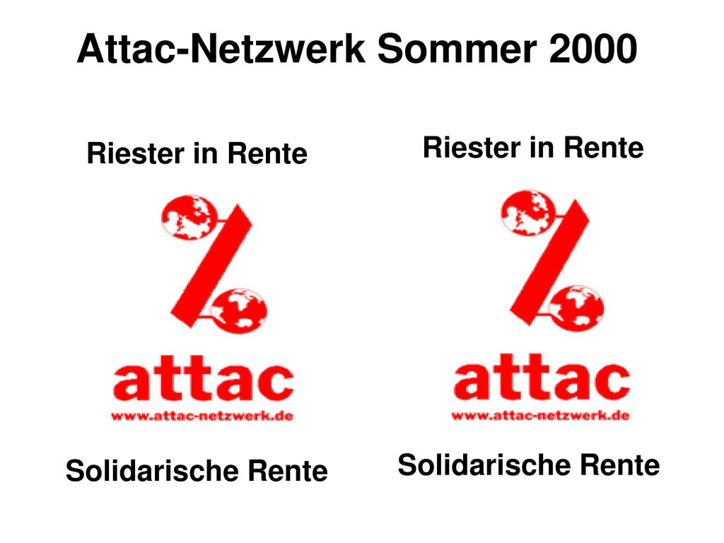 Attac-Netzwerk Sommer 2000