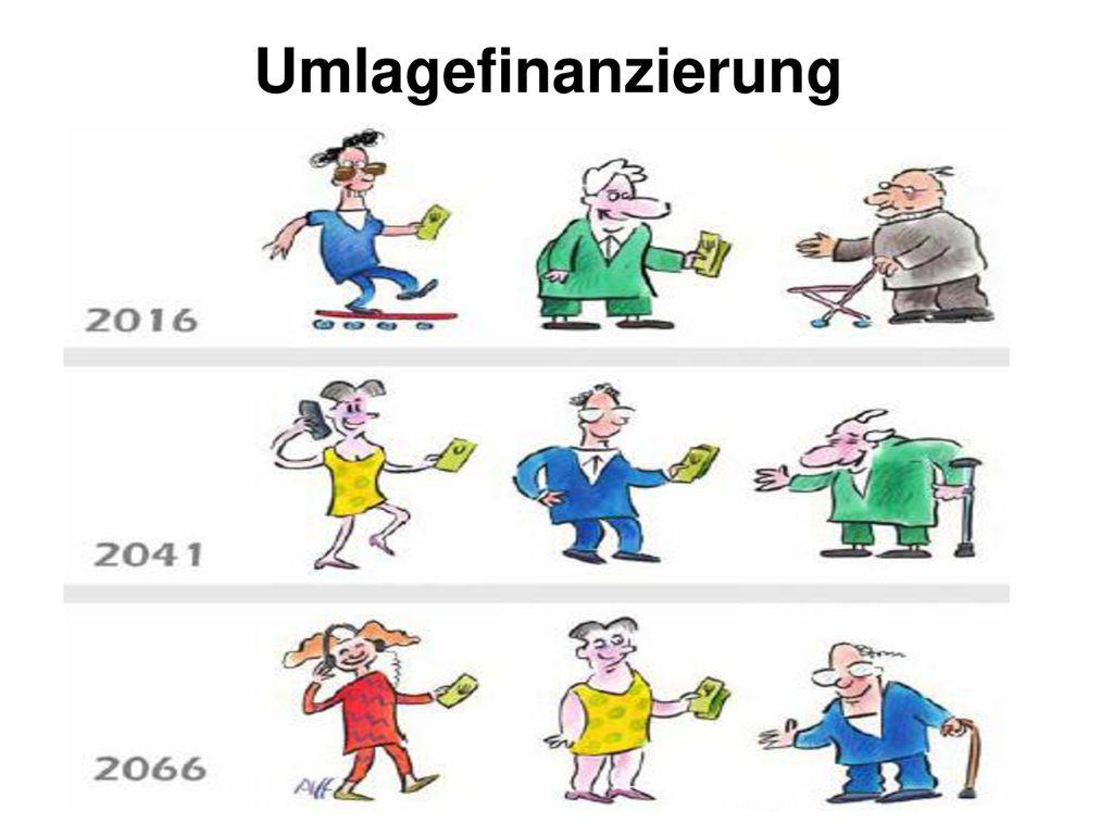 Umlagefinanzierung