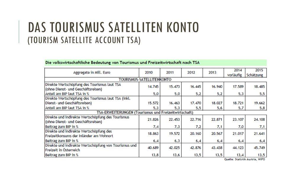 Das Tourismus Satelliten Konto (Tourism Satellite Account TSA)