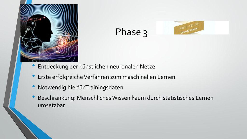 Phase 3 Entdeckung der künstlichen neuronalen Netze