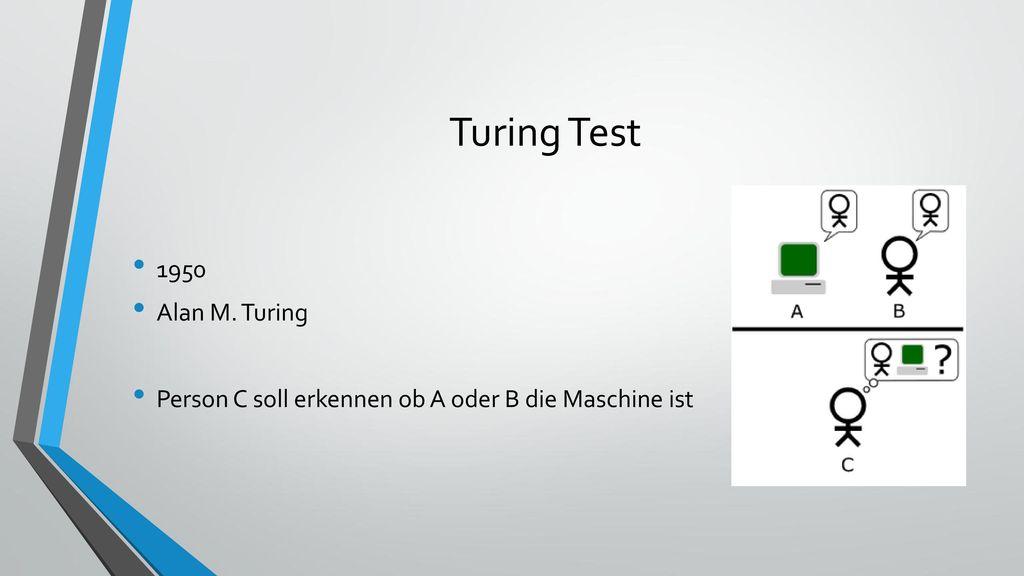 Turing Test 1950 Alan M. Turing