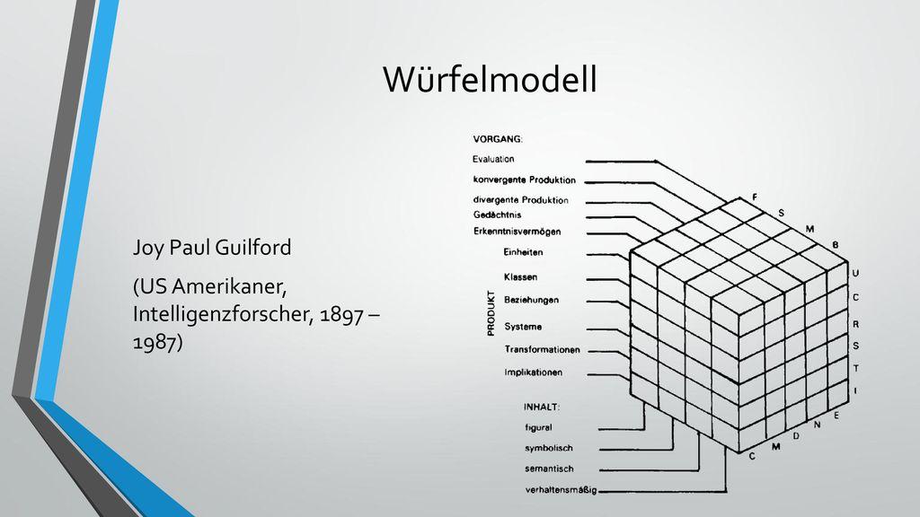 Würfelmodell Joy Paul Guilford
