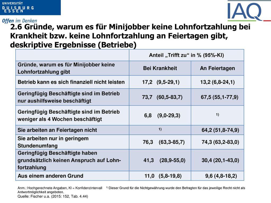2.3 Jährliche Brutto-Arbeitszeit von Haushalten nach Einkommensdezilen der Haushaltseinkommen (vor staatlicher Umverteilung und nur Haushalte mit Beschäftigten)