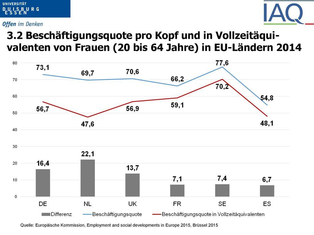 2.5 Haushaltsstrukturen nach Einkommensschichten 2012/14