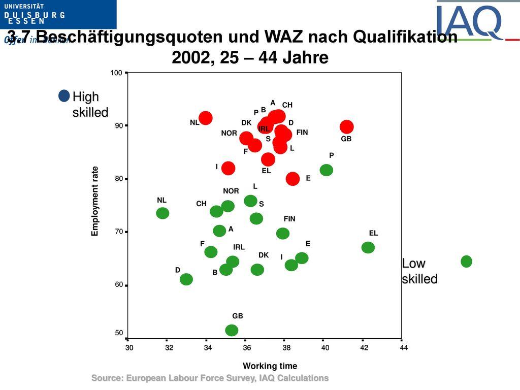 3.4 Verteilung der AZ nach Geschlecht 2014: FR