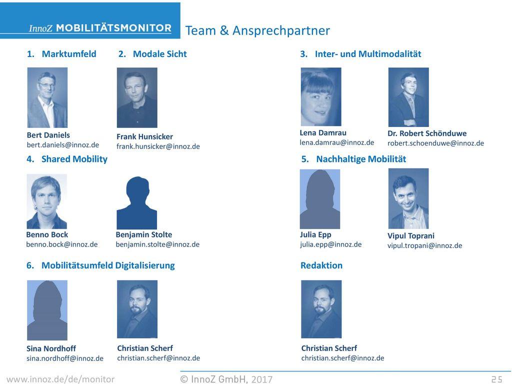 Team & Ansprechpartner