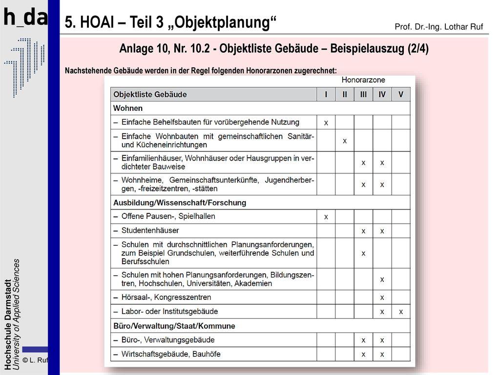 Anlage 10, Nr. 10.2 - Objektliste Gebäude – Beispielauszug (2/4)