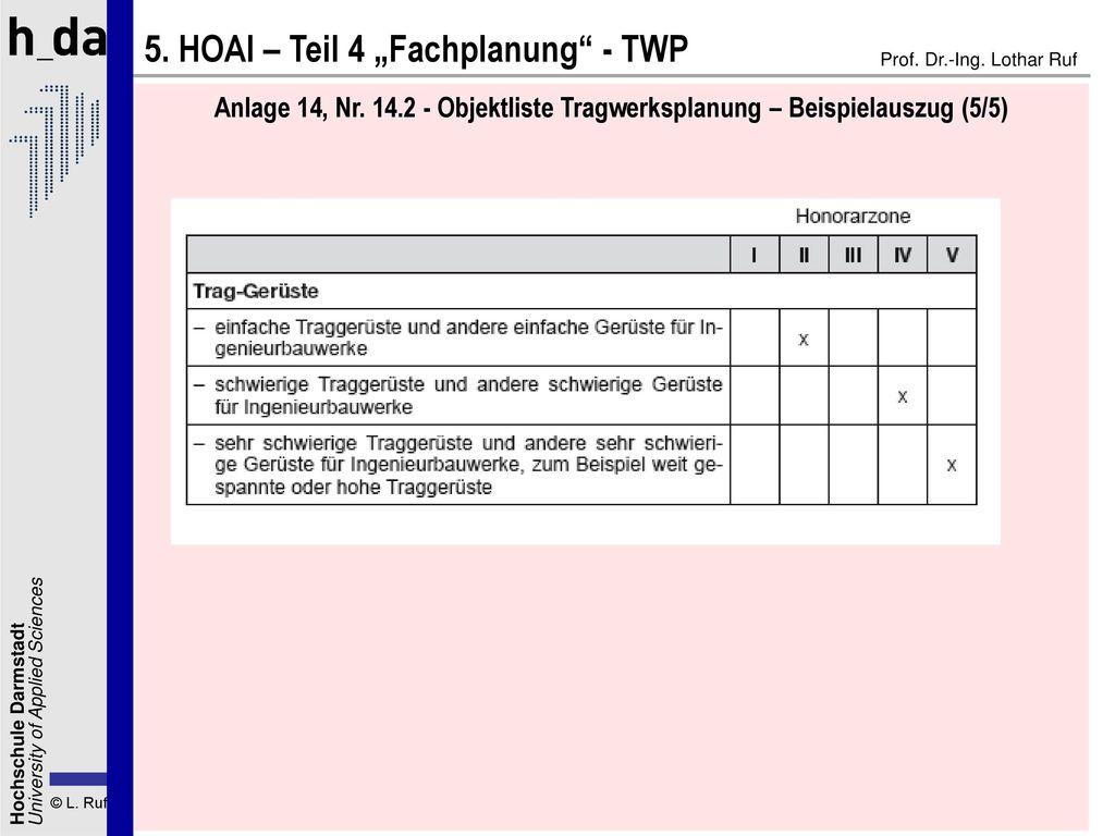 """5. HOAI – Teil 4 """"Fachplanung - TWP"""