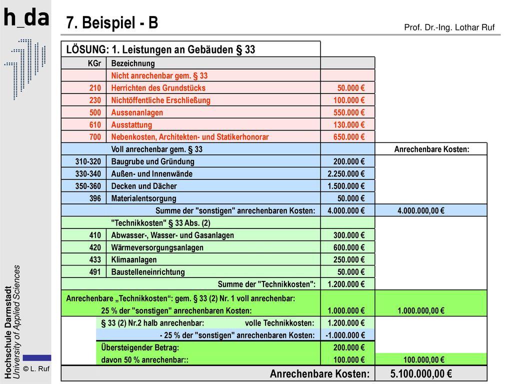 7. Beispiel - B LÖSUNG: 1. Leistungen an Gebäuden § 33 5.100.000,00 €