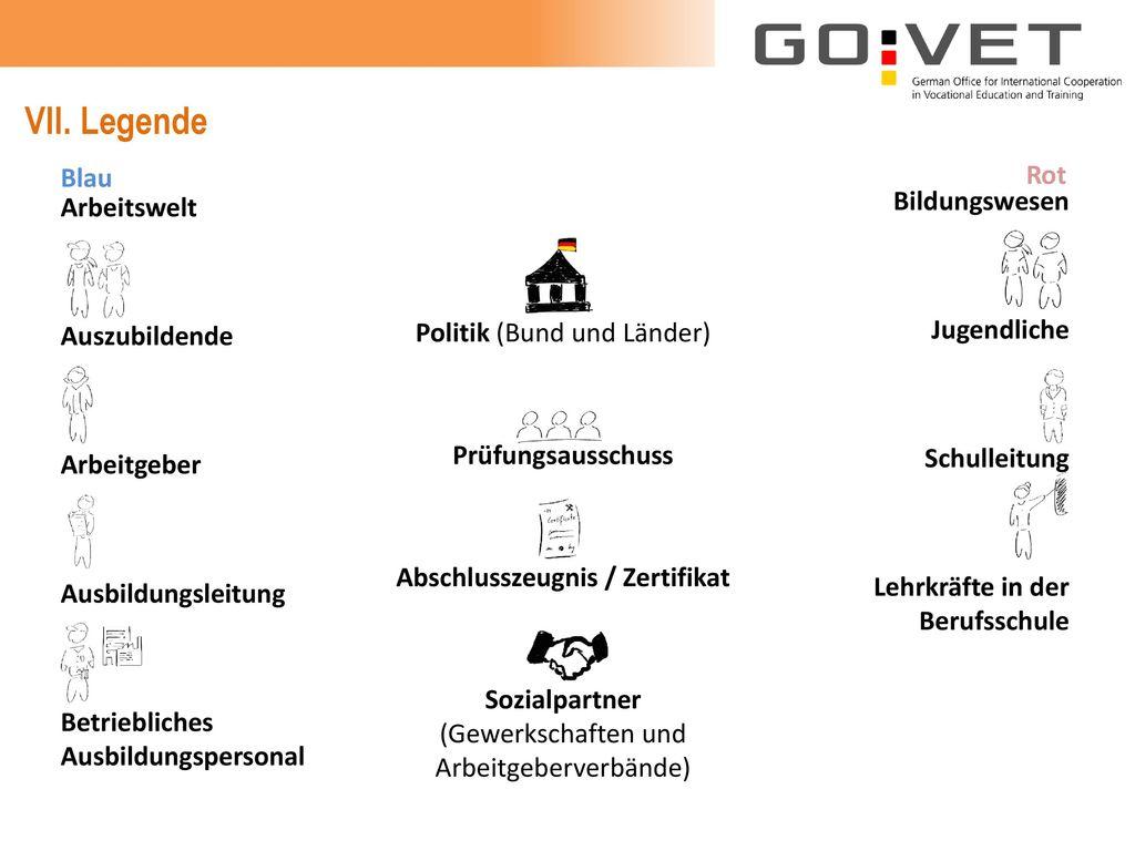 Abschlusszeugnis / Zertifikat