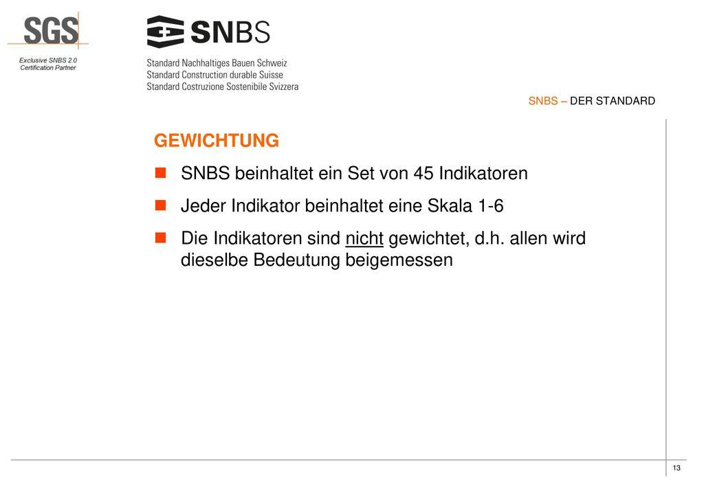 SNBS beinhaltet ein Set von 45 Indikatoren
