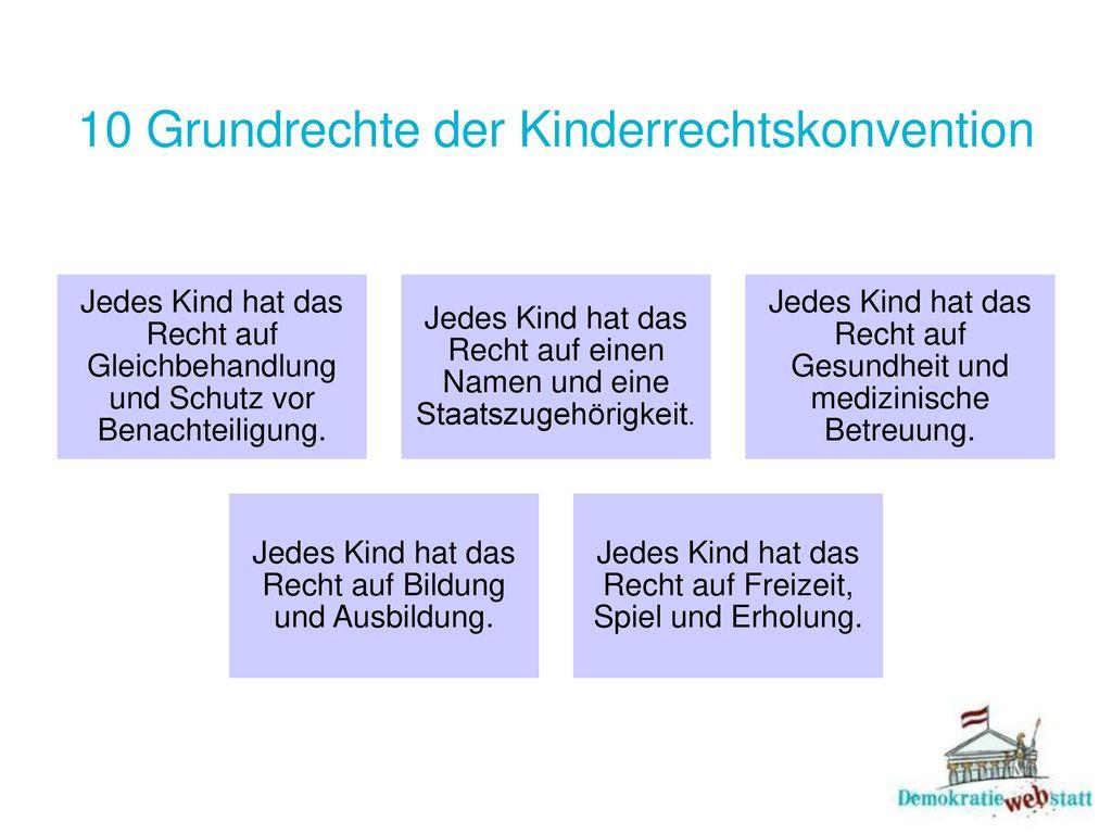10 Grundrechte der Kinderrechtskonvention
