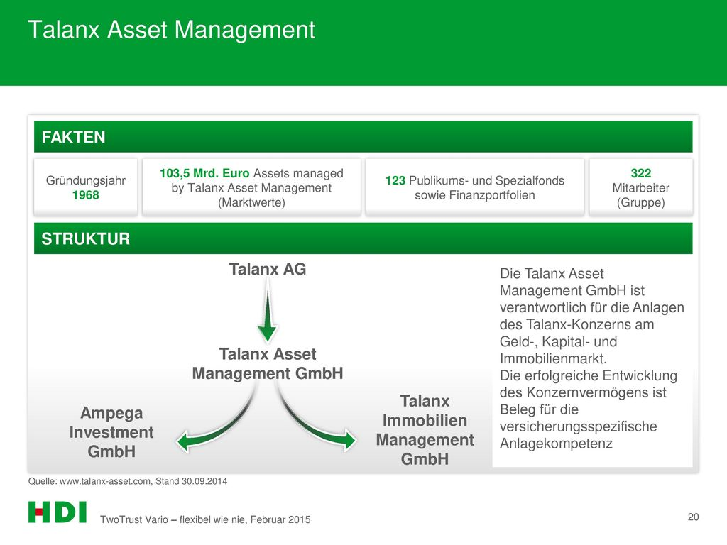 Talanx Asset Management