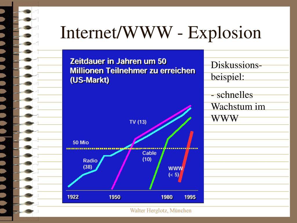 Internet/WWW - Explosion