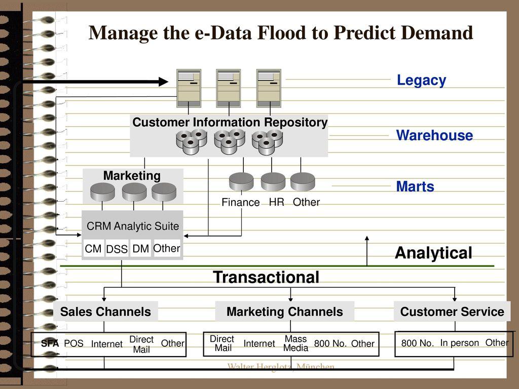 Manage the e-Data Flood to Predict Demand