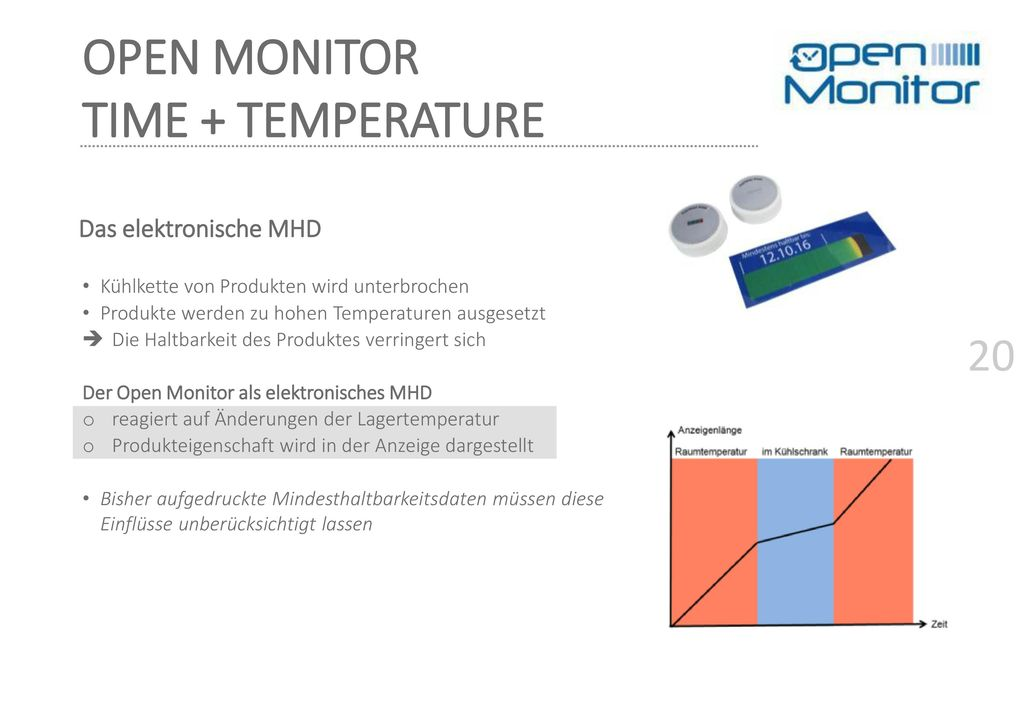 OPEN MONITOR TIME + TEMPERATURE Das elektronische MHD