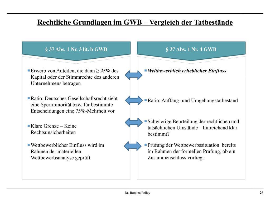 Rechtliche Grundlagen im GWB – Vergleich der Tatbestände