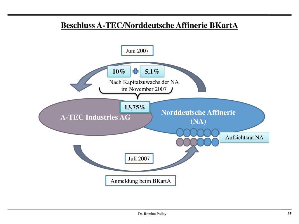 Beschluss A-TEC/Norddeutsche Affinerie BKartA