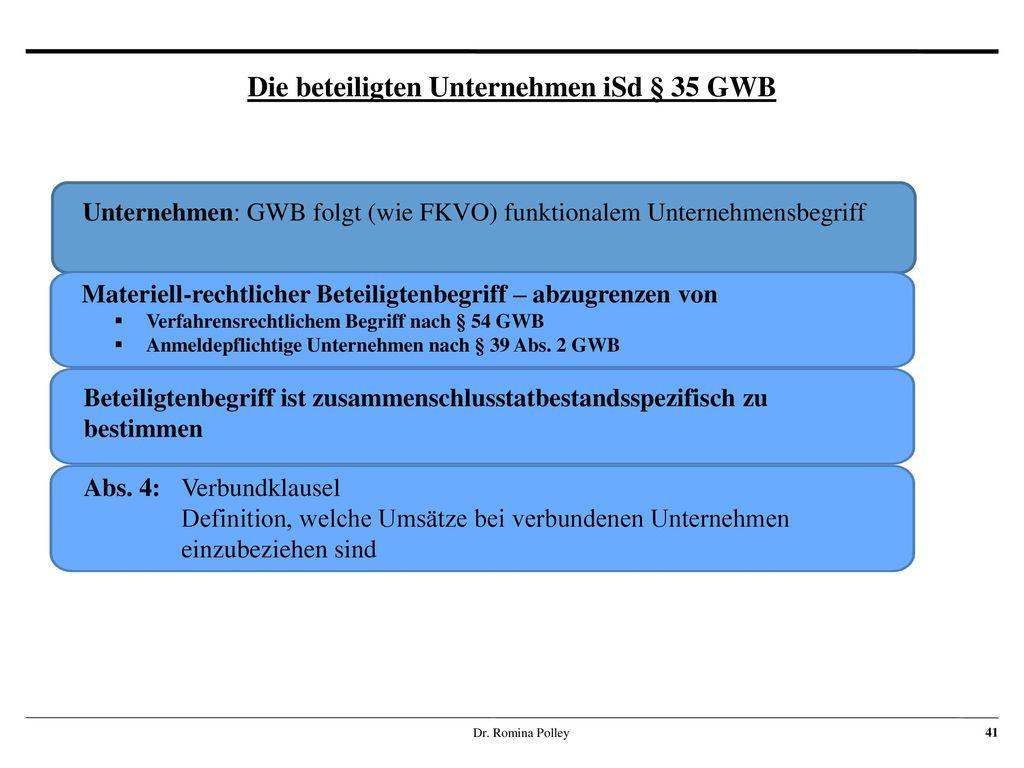Die beteiligten Unternehmen iSd § 35 GWB