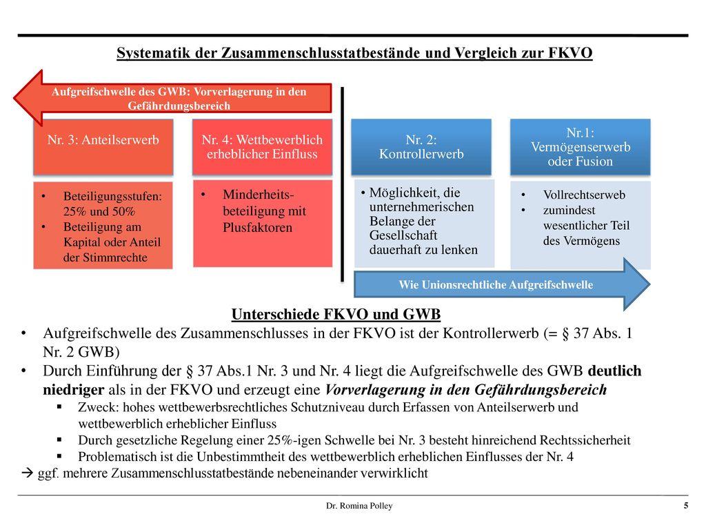 Systematik der Zusammenschlusstatbestände und Vergleich zur FKVO