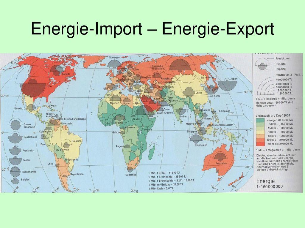 Energie-Import – Energie-Export