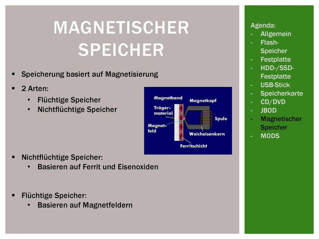 Magnetischer Speicher