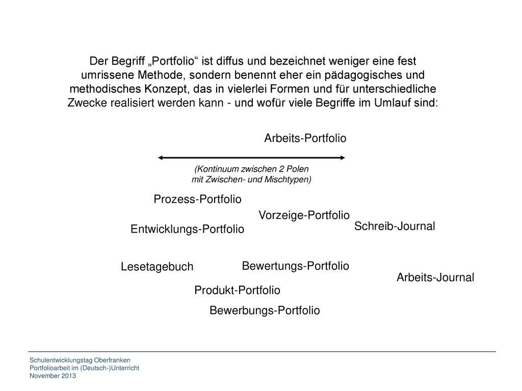 Entwicklungs-Portfolio Schreib-Journal