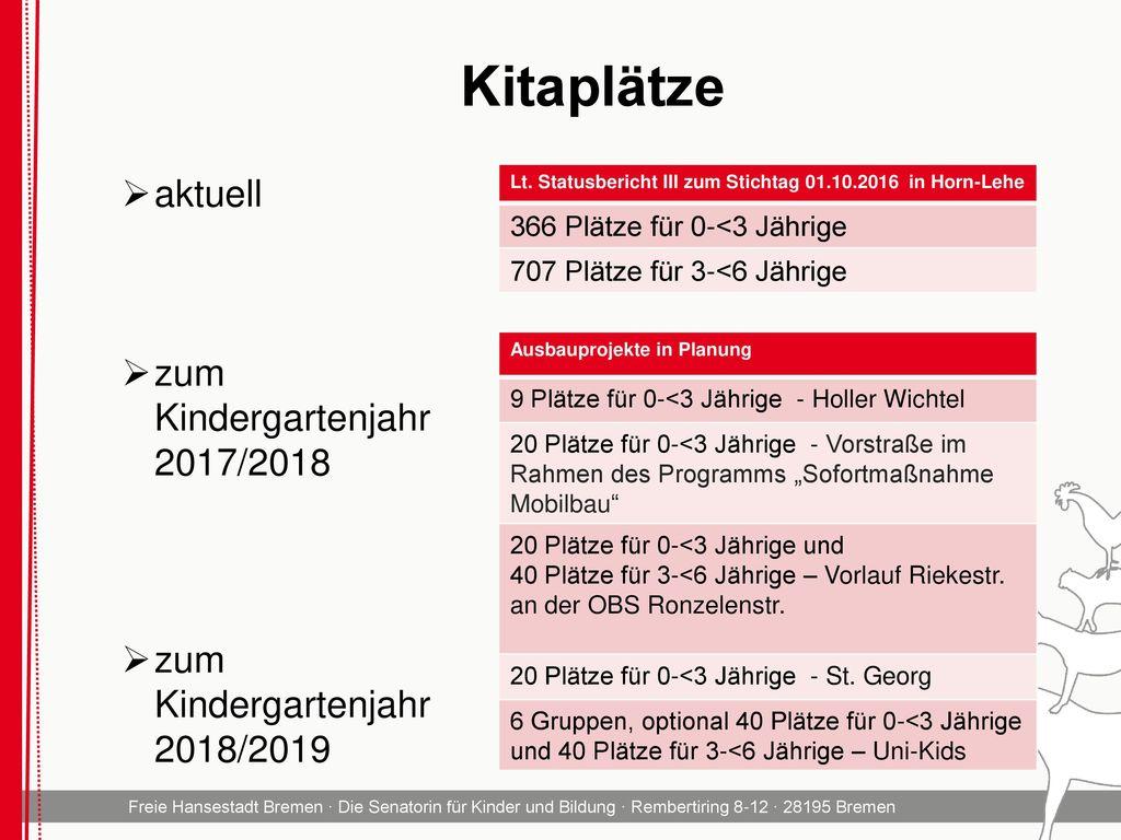 Kitaplätze aktuell zum Kindergartenjahr 2017/2018