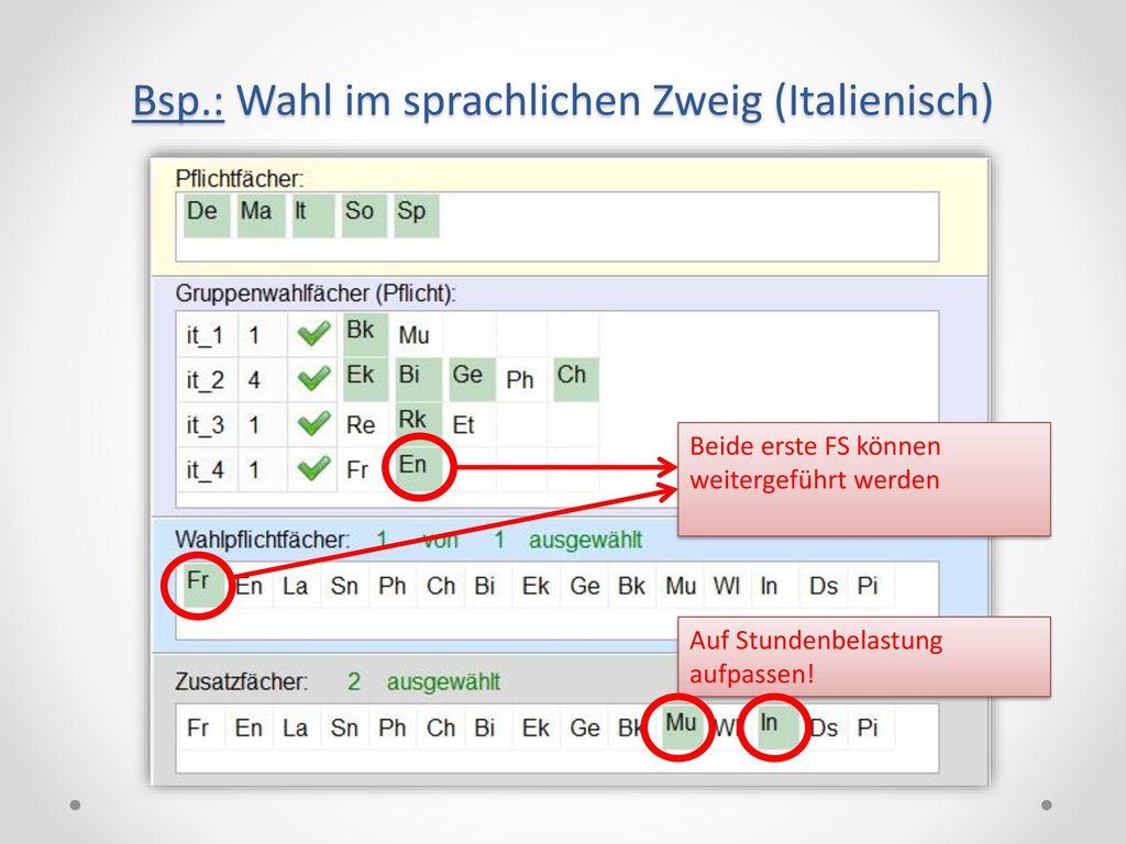 Bsp.: Wahl im sprachlichen Zweig (Italienisch)