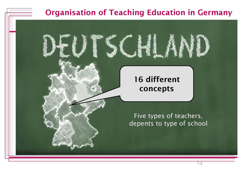 Organisation of Teaching Education in Germany