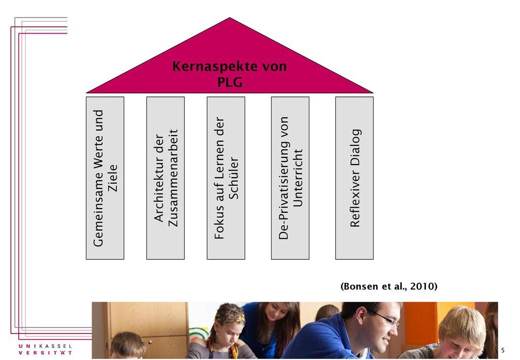 Kernaspekte von PLG Gemeinsame Werte und Ziele
