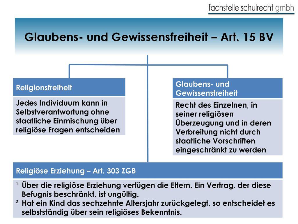 Glaubens- und Gewissensfreiheit – Art. 15 BV