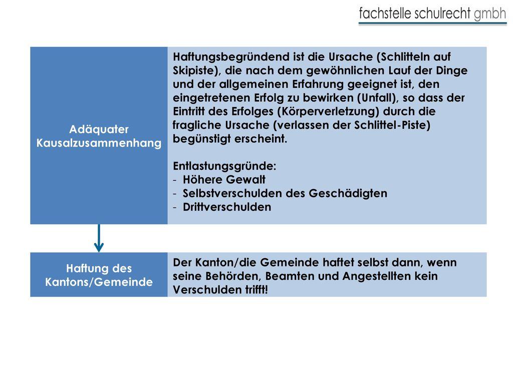 Adäquater Kausalzusammenhang Haftung des Kantons/Gemeinde