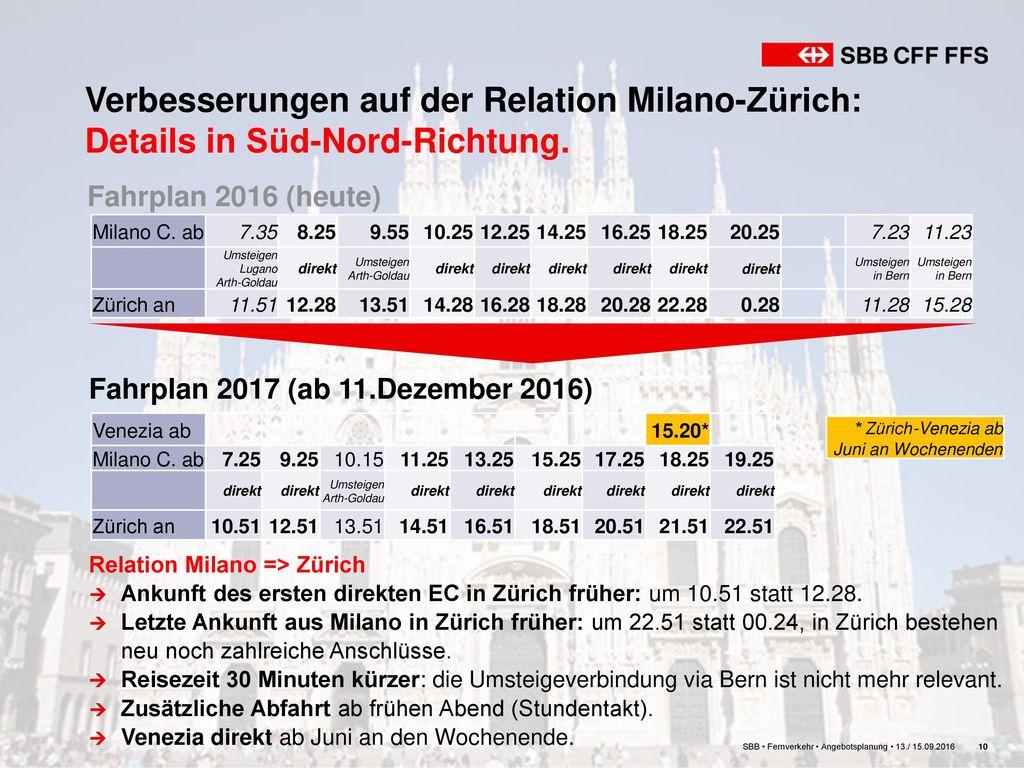 Verbesserungen auf der Relation Milano-Zürich: Details in Süd-Nord-Richtung.