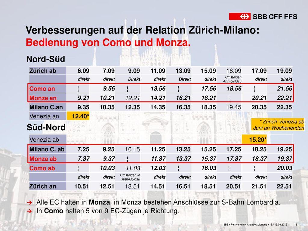 Verbesserungen auf der Relation Zürich-Milano: Bedienung von Como und Monza.